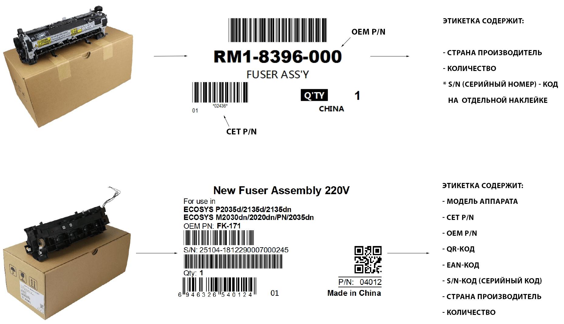 Этикетка СЕТ на примере печек